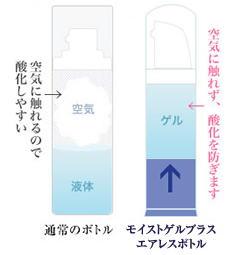 空気に触れず酸化を防ぐエアレスボトル