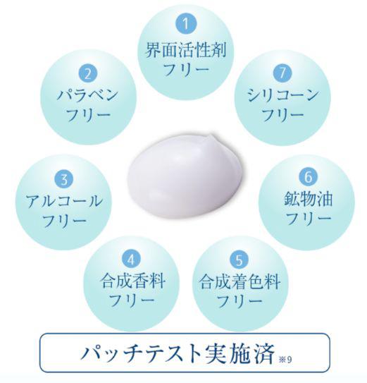 石油系界面活性剤・シリコーン・鉱物油・合成着色料・合成香料・アルコール・パラベンフリー。パッチテスト実施済み
