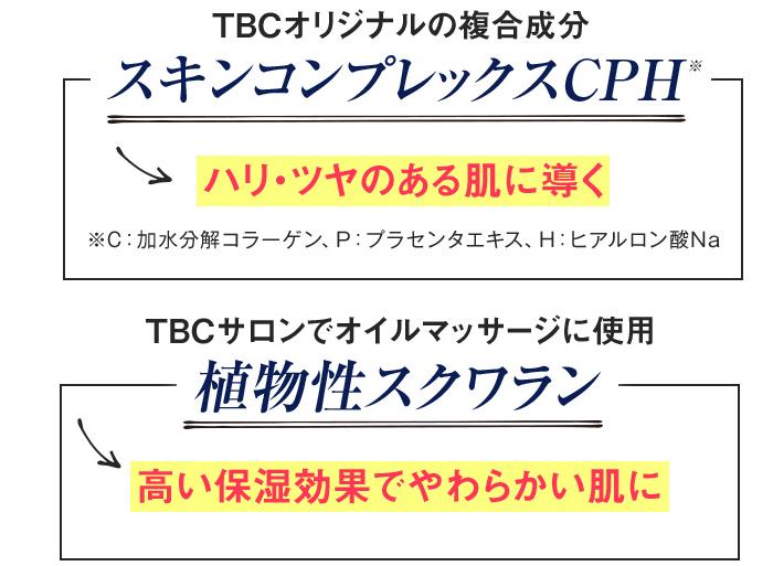 TBCオリジナルの複合成分「スキンコンプレックスCPH」TBCサロンでオイルマッサージに使用「植物性スクワラン」